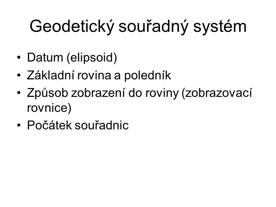 Geodetický souřadný systém Datum (elipsoid) Základní rovina a poledník Způsob zobrazení do roviny (zobrazovací rovnice) Počátek souřadnic