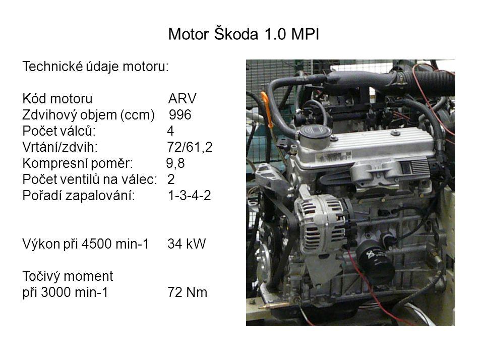 Motor Škoda 1.0 MPI Technické údaje motoru: Kód motoru ARV Zdvihový objem (ccm) 996 Počet válců: 4 Vrtání/zdvih: 72/61,2 Kompresní poměr: 9,8 Počet ventilů na válec:2 Pořadí zapalování:1-3-4-2 Výkon při 4500 min-1 34 kW Točivý moment při 3000 min-1 72 Nm