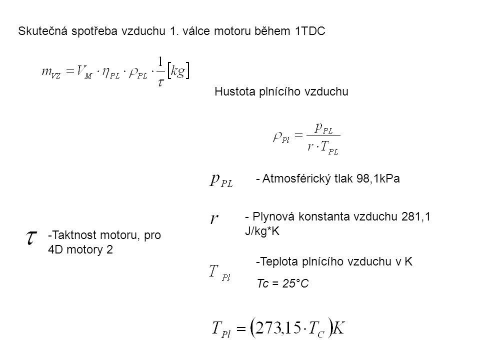 Skutečná spotřeba vzduchu 1. válce motoru během 1TDC Hustota plnícího vzduchu - Atmosférický tlak 98,1kPa - Plynová konstanta vzduchu 281,1 J/kg*K -Te
