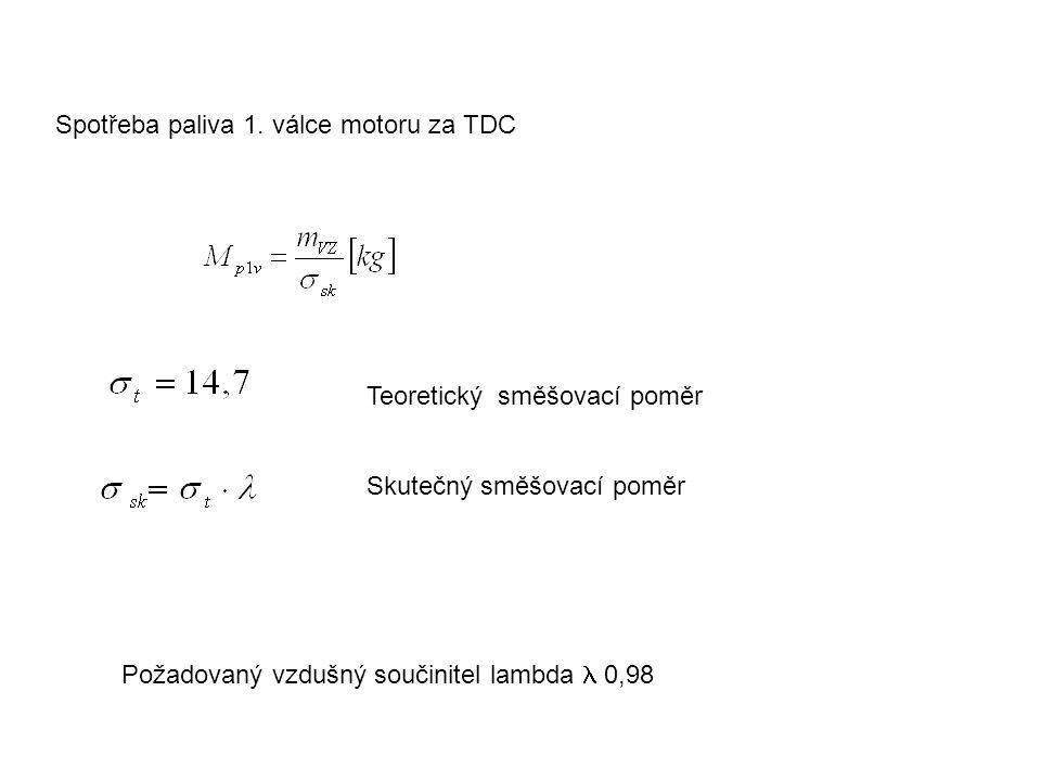 Spotřeba paliva 1. válce motoru za TDC Požadovaný vzdušný součinitel lambda 0,98 Skutečný směšovací poměr Teoretický směšovací poměr