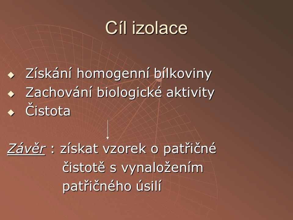 Cíl izolace  Získání homogenní bílkoviny  Zachování biologické aktivity  Čistota Závěr : získat vzorek o patřičné čistotě s vynaložením čistotě s v