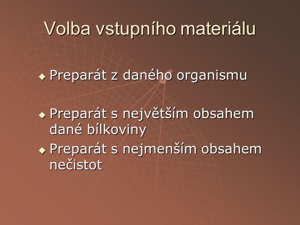 Volba vstupního materiálu  Preparát z daného organismu  Preparát s největším obsahem dané bílkoviny  Preparát s nejmenším obsahem nečistot