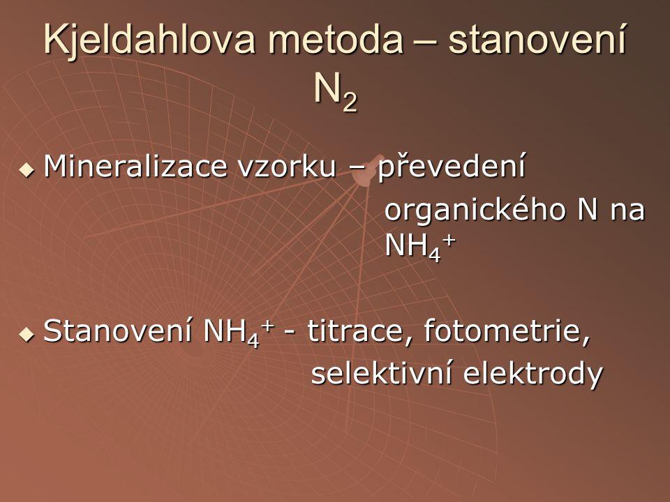 Kjeldahlova metoda – stanovení N 2  Mineralizace vzorku – převedení organického N na NH 4 + organického N na NH 4 +  Stanovení NH 4 + - titrace, fot