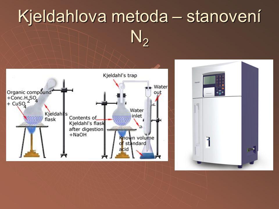 Kjeldahlova metoda – stanovení N 2