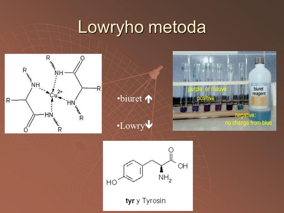 Lowryho metoda biuret  Lowry 