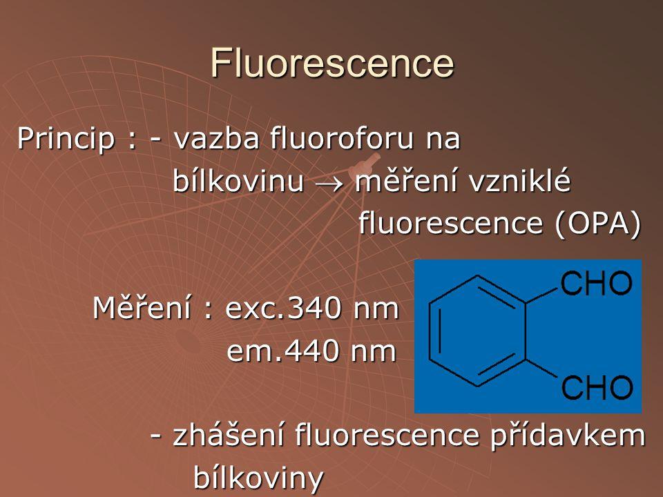 Fluorescence Princip : - vazba fluoroforu na bílkovinu  měření vzniklé bílkovinu  měření vzniklé fluorescence (OPA) fluorescence (OPA) Měření : exc.