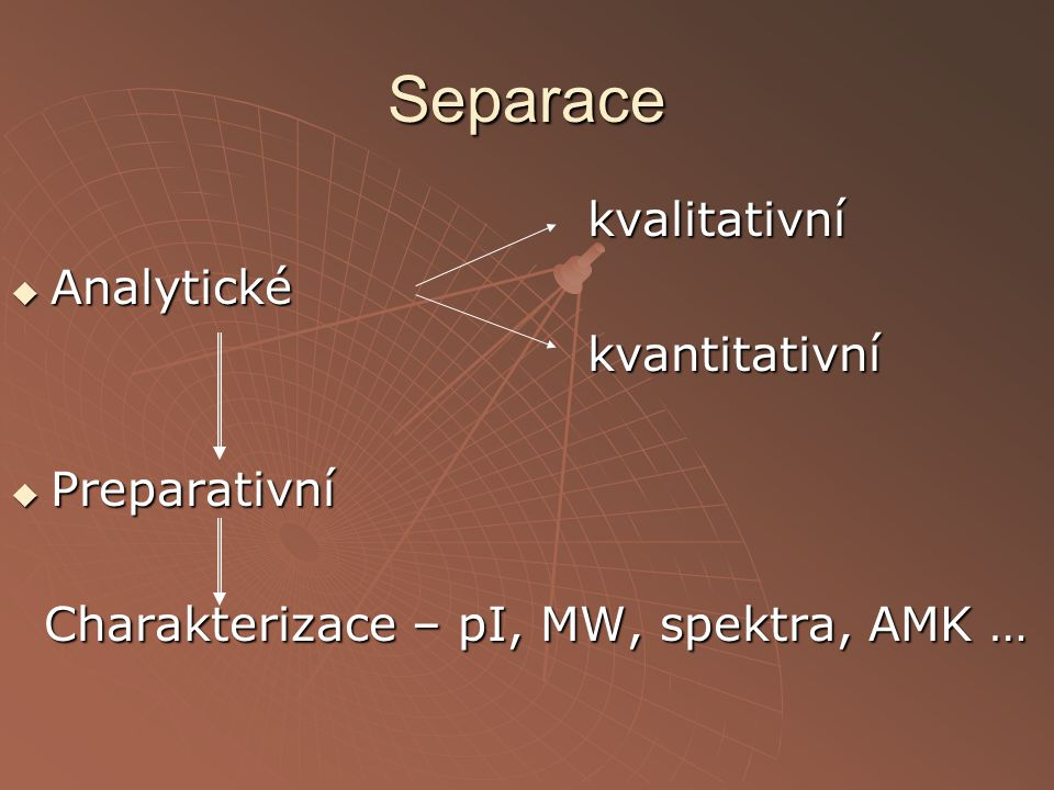 Separace kvalitativní kvalitativní  Analytické kvantitativní kvantitativní  Preparativní Charakterizace – pI, MW, spektra, AMK … Charakterizace – pI