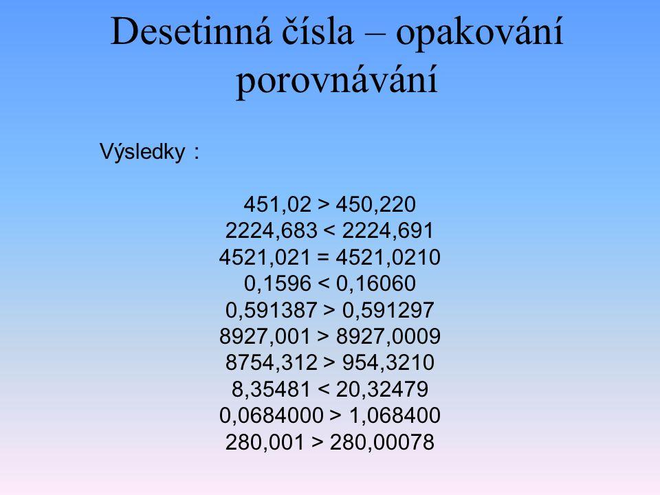 Desetinná čísla – opakování porovnávání Výsledky : 451,02 > 450,220 2224,683 < 2224,691 4521,021 = 4521,0210 0,1596 < 0,16060 0,591387 > 0,591297 8927
