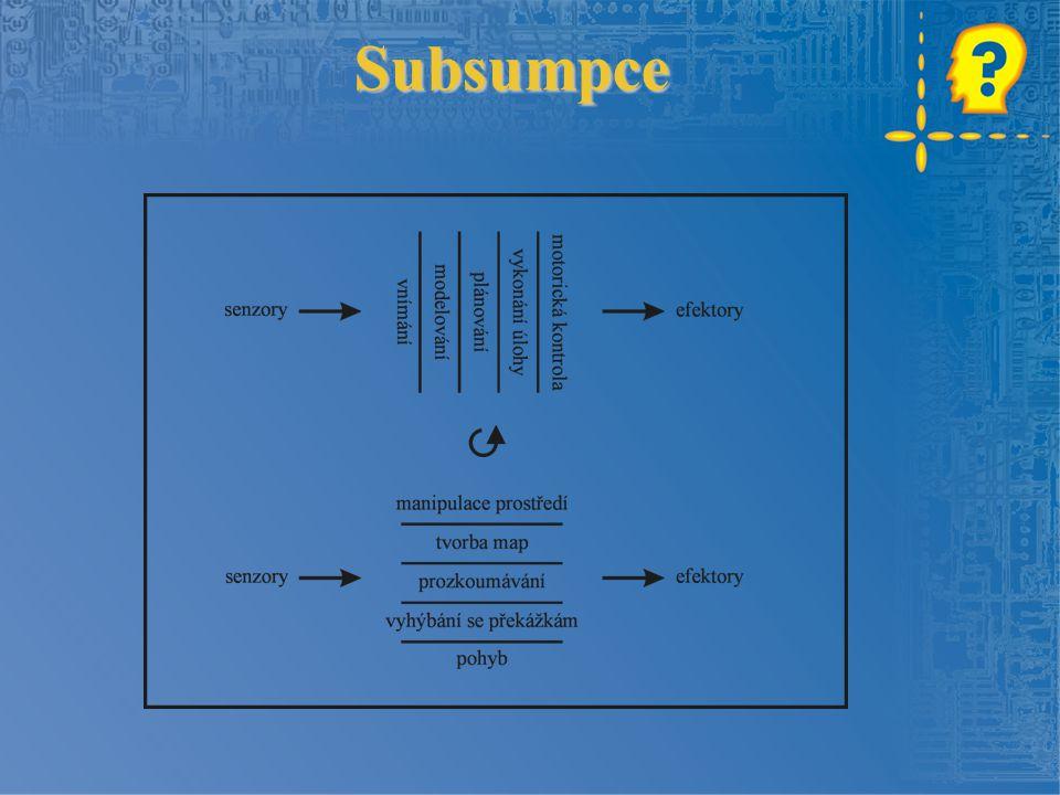 Multiagentní systémy Vedle centralizovaných systémů (s bázemi pravidel a faktů a inferenčním mechanismem) existuje od počátku 80.