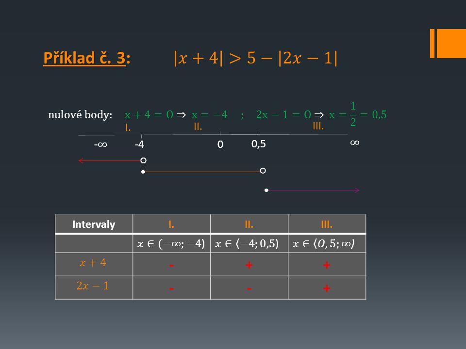 0 0,5 III. II. -4 I. IntervalyI.II.III. -++ --+ ○ ○