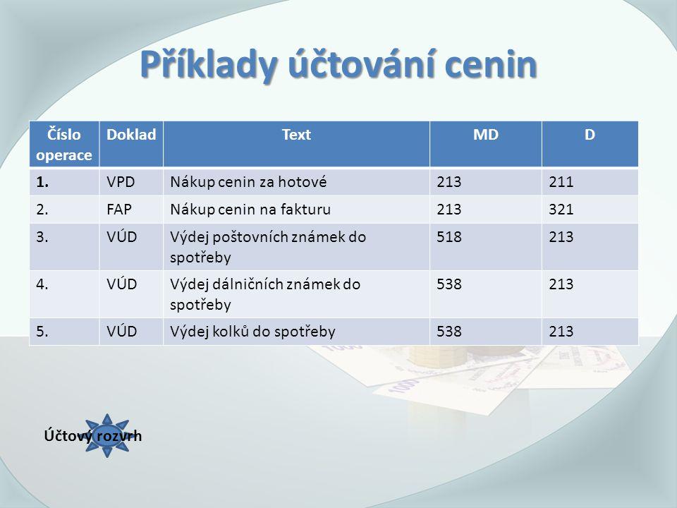 Příklady účtování cenin Číslo operace DokladTextMDD 1.VPDNákup cenin za hotové213211 2.FAPNákup cenin na fakturu213321 3.VÚDVýdej poštovních známek do spotřeby 518213 4.VÚDVýdej dálničních známek do spotřeby 538213 5.VÚDVýdej kolků do spotřeby538213 Účtový rozvrh