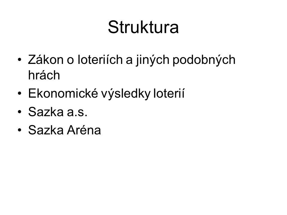 Program v Sazka Aréně 200420052006 Sport584850 Kultura81819 Rodinná show41514 Ostatní151928 Celkem85100111