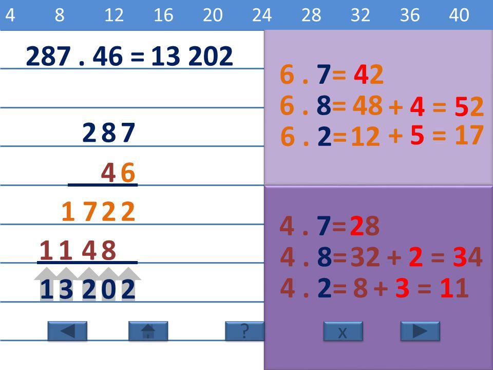 287 46 6. 7=4242 2 6. 8=48 2 6. 2=12 1 7 4. 7=2828 8 4. 8=32 4 4. 2=8 11 20231 x x 6121824303642485460 ? ? 481216202428323640 287. 46 =13 202 + 4 = 52