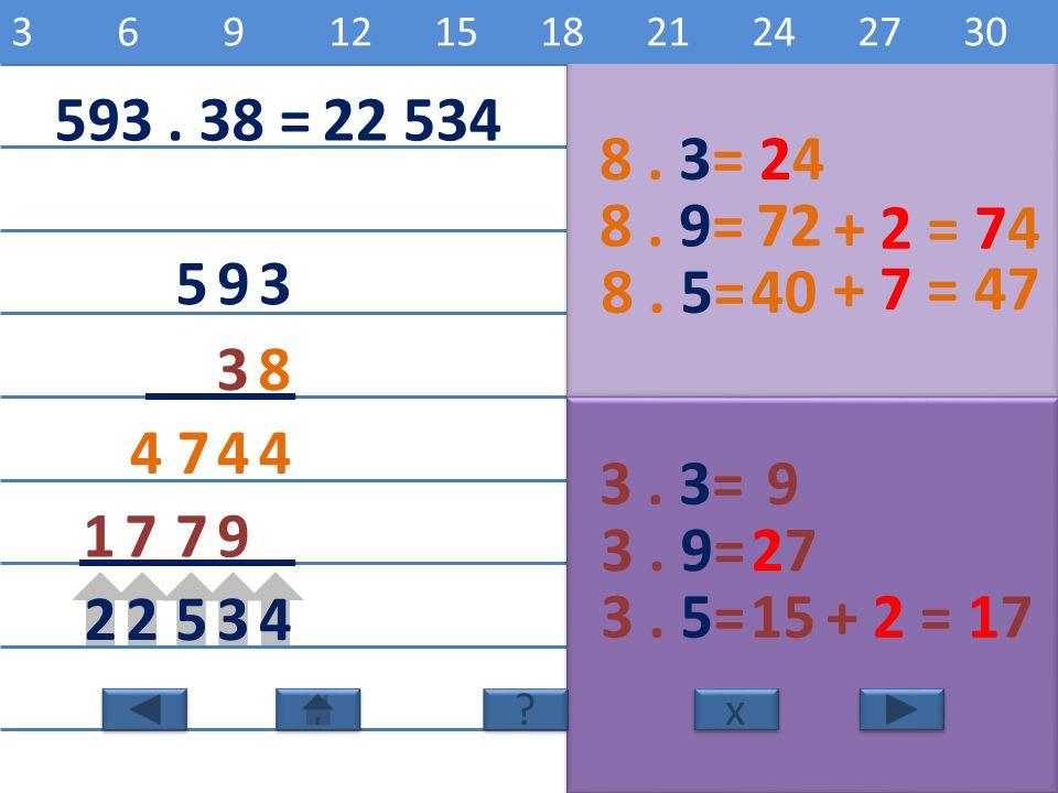 593 38 8. 3=2424 4 8. 9=72 4 8. 5=40 4 7 3. 3=9 9 3. 9=2727 7 3. 5=15 17 43522 x x 8162432404856647280 ? ? 36912151821242730 593. 38 =22 534 + 2 = 74+