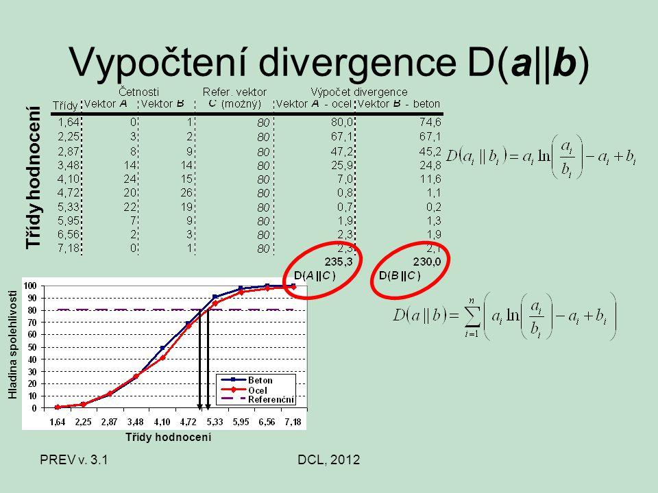 PREV v. 3.1DCL, 2012 Vypočtení divergence D(a||b) Třídy hodnocení Hladina spolehlivosti Třídy hodnocení