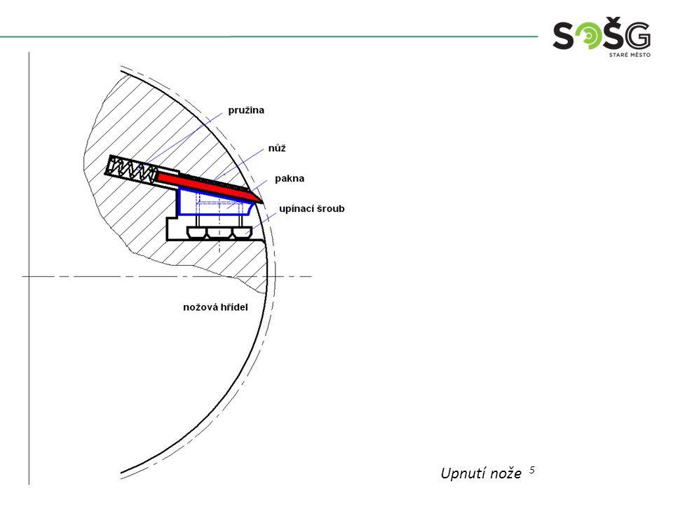 Vícekotoučová rozřezávací pila PWR 201 TOS Svitavy - detail Upnutí nože 5