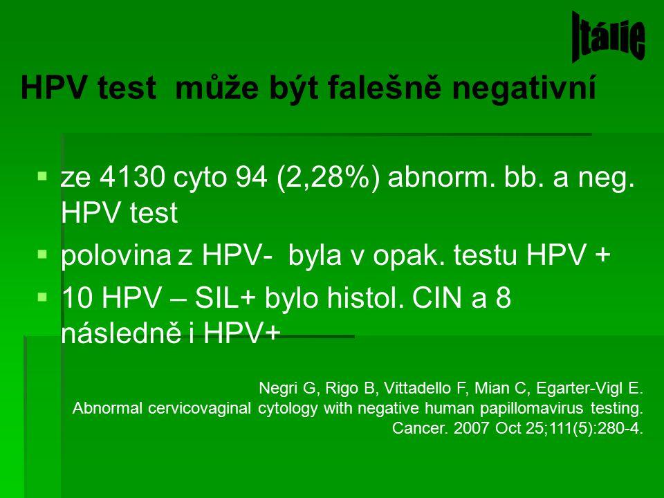  ze 4130 cyto 94 (2,28%) abnorm. bb. a neg. HPV test  polovina z HPV- byla v opak. testu HPV +  10 HPV – SIL+ bylo histol. CIN a 8 následně i HPV+