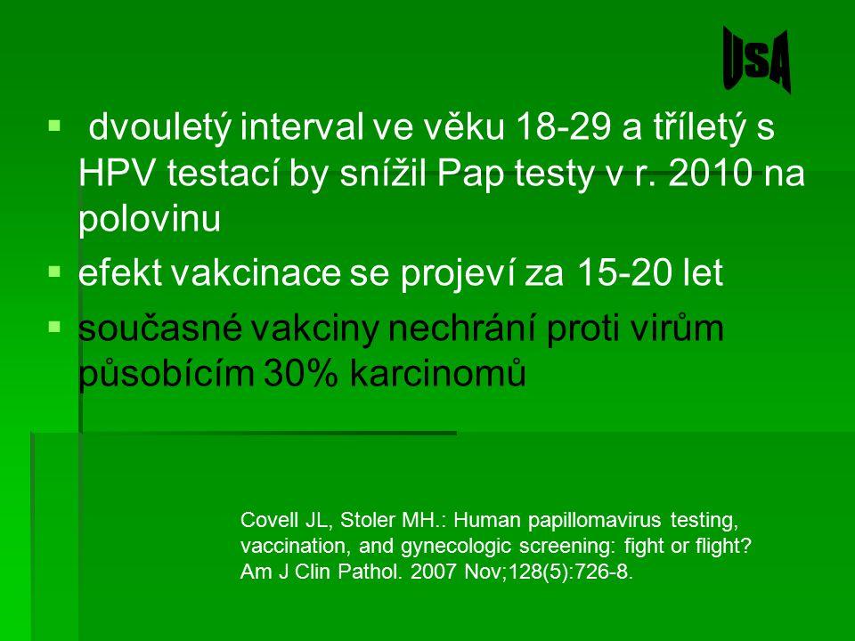  dvouletý interval ve věku 18-29 a tříletý s HPV testací by snížil Pap testy v r. 2010 na polovinu  efekt vakcinace se projeví za 15-20 let  součas