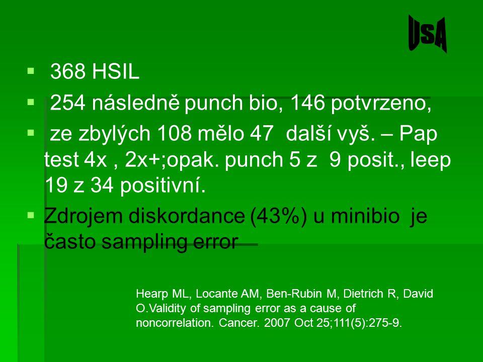  368 HSIL  254 následně punch bio, 146 potvrzeno,  ze zbylých 108 mělo 47 další vyš. – Pap test 4x, 2x+;opak. punch 5 z 9 posit., leep 19 z 34 posi