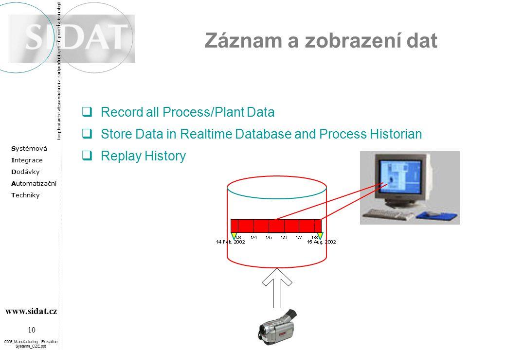 Systémová Integrace Dodávky Automatizační Techniky 10 www.sidat.cz 0205_Manufacturing Execution Systems_CZE.ppt Záznam a zobrazení dat  Record all Pr