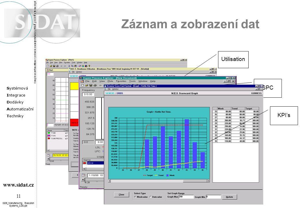 Systémová Integrace Dodávky Automatizační Techniky 11 www.sidat.cz 0205_Manufacturing Execution Systems_CZE.ppt Záznam a zobrazení dat Utilisation SPC KPI's
