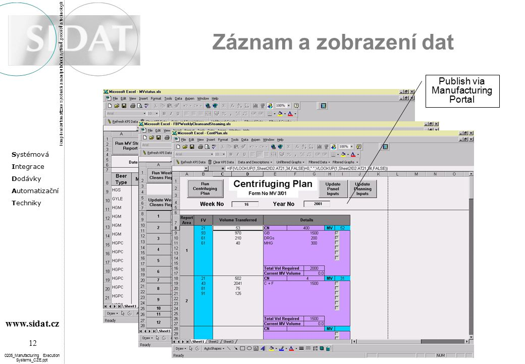 Systémová Integrace Dodávky Automatizační Techniky 12 www.sidat.cz 0205_Manufacturing Execution Systems_CZE.ppt Záznam a zobrazení dat Publish via Manufacturing Portal