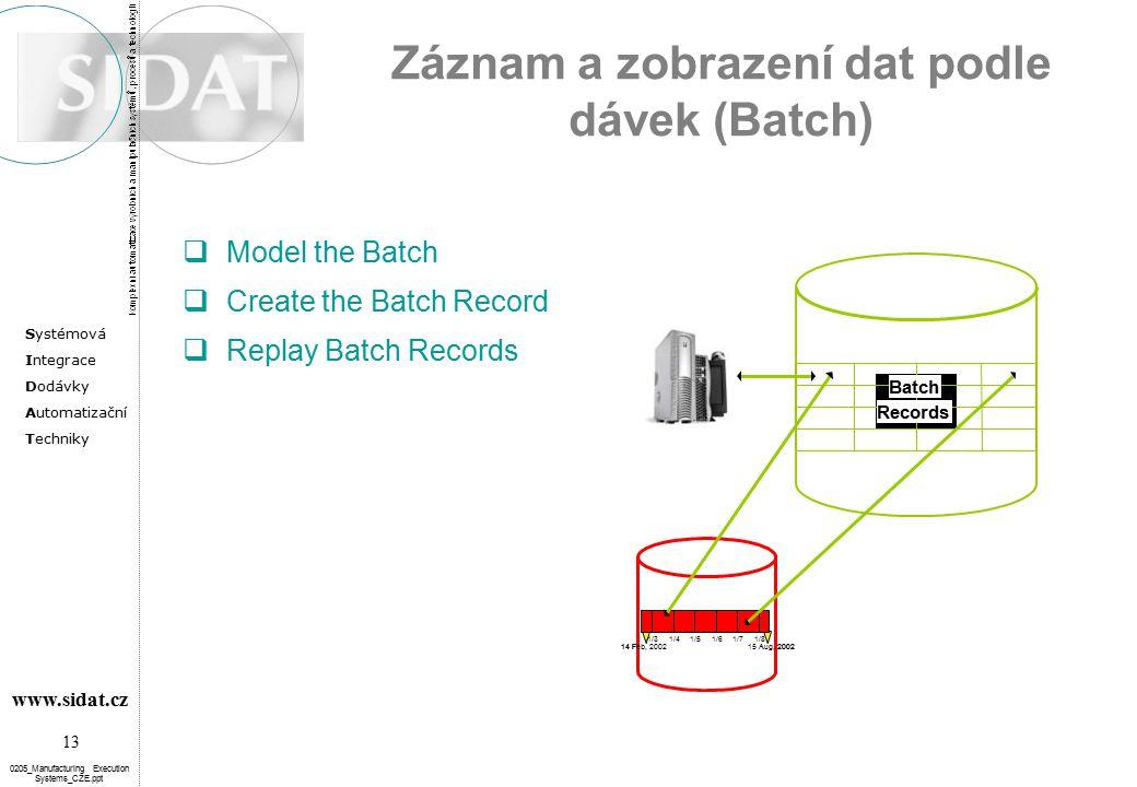 Systémová Integrace Dodávky Automatizační Techniky 13 www.sidat.cz 0205_Manufacturing Execution Systems_CZE.ppt Záznam a zobrazení dat podle dávek (Batch)  Model the Batch  Create the Batch Record  Replay Batch Records Time 1/3 14 Feb, 200215 Aug, 2002 1/41/51/61/71/8 Time 1/3 14 Feb, 200215 Aug, 2002 1/41/51/61/71/8 Batch Records