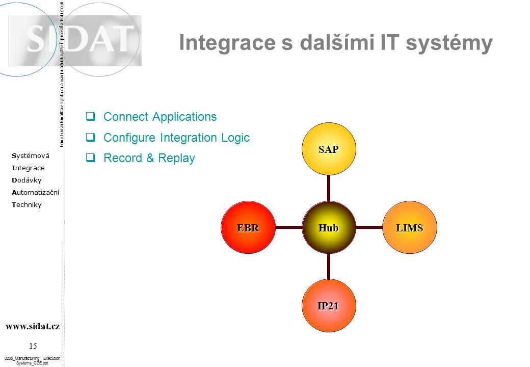 Systémová Integrace Dodávky Automatizační Techniky 15 www.sidat.cz 0205_Manufacturing Execution Systems_CZE.ppt Integrace s dalšími IT systémy  Connect Applications  Configure Integration Logic  Record & Replay Hub SAP LIMS IP21 EBR