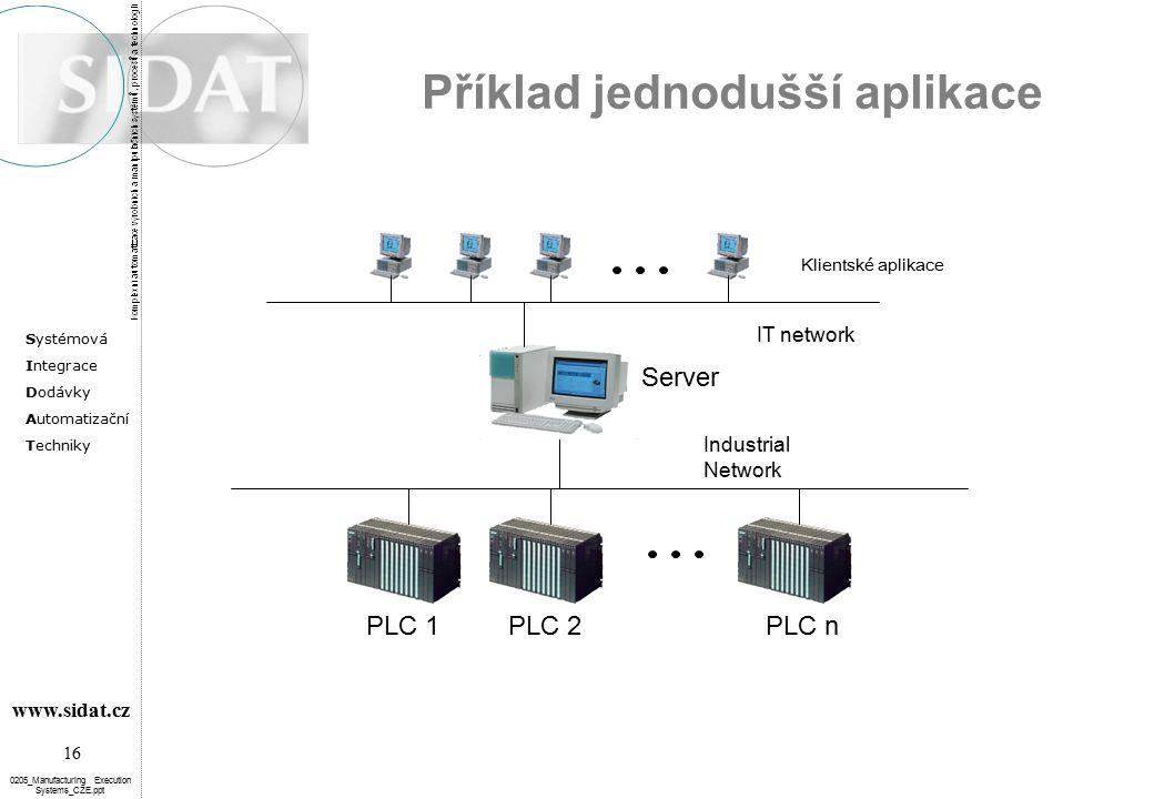 Systémová Integrace Dodávky Automatizační Techniky 16 www.sidat.cz 0205_Manufacturing Execution Systems_CZE.ppt Příklad jednodušší aplikace Klientské aplikace Server IT network Industrial Network PLC 1PLC 2PLC n