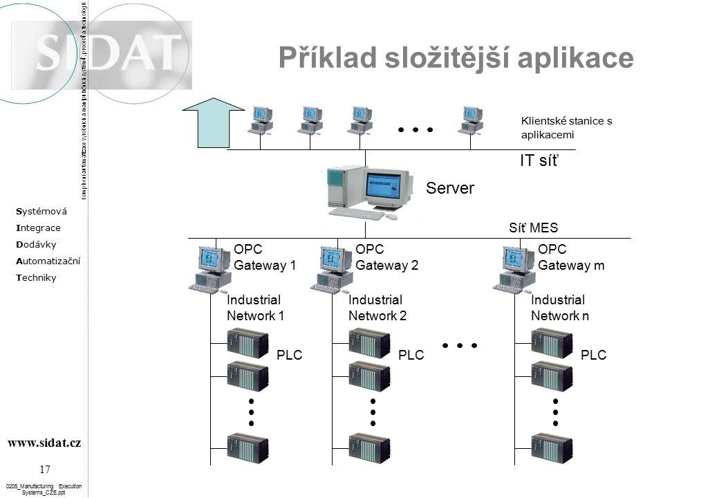Systémová Integrace Dodávky Automatizační Techniky 17 www.sidat.cz 0205_Manufacturing Execution Systems_CZE.ppt Příklad složitější aplikace Klientské