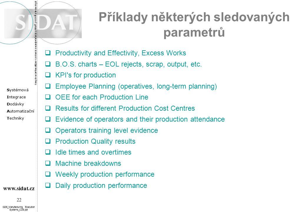 Systémová Integrace Dodávky Automatizační Techniky 22 www.sidat.cz 0205_Manufacturing Execution Systems_CZE.ppt Příklady některých sledovaných paramet