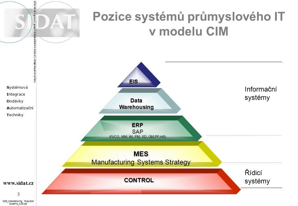 Systémová Integrace Dodávky Automatizační Techniky 3 www.sidat.cz 0205_Manufacturing Execution Systems_CZE.ppt Pozice systémů průmyslového IT v modelu CIM CONTROL MES Manufacturing Systems Strategy ERP SAP (FI/CO, MM, IM, PM, SD, QM,PP,HR) DataWarehousing EIS Informační systémy Řídicí systémy