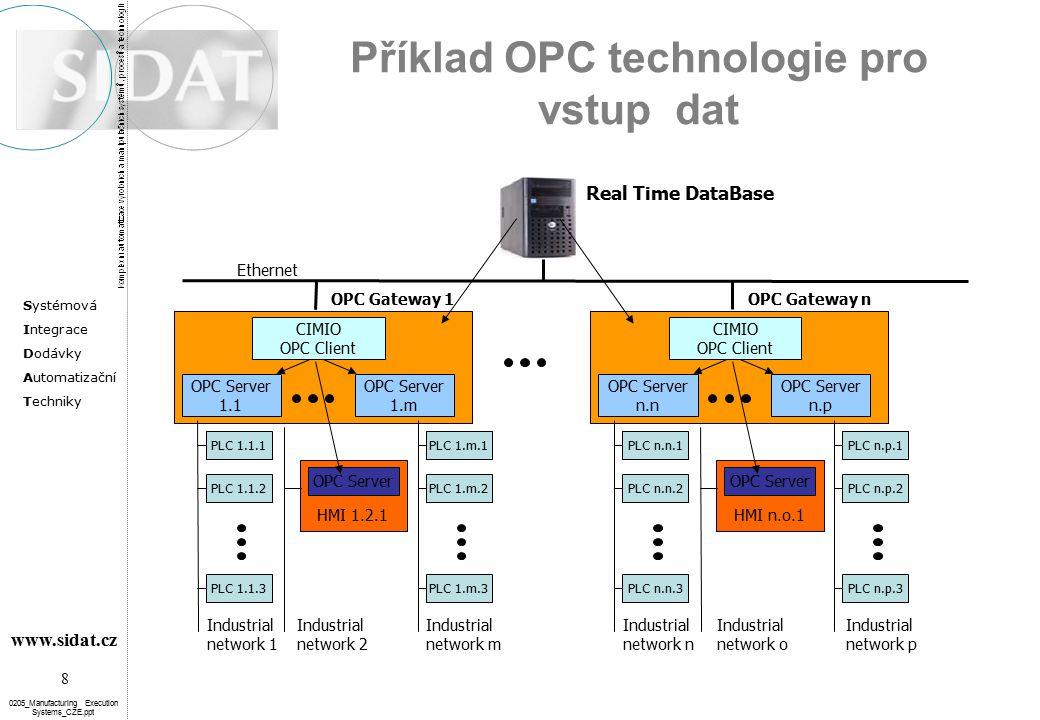 Systémová Integrace Dodávky Automatizační Techniky 8 www.sidat.cz 0205_Manufacturing Execution Systems_CZE.ppt Příklad OPC technologie pro vstup dat CIMIO OPC Client OPC Server 1.1 OPC Server 1.m HMI 1.2.1 OPC Server PLC 1.1.1 Industrial network 1 Ethernet OPC Gateway 1 PLC 1.1.2PLC 1.1.3PLC 1.m.1PLC 1.m.2PLC 1.m.3 CIMIO OPC Client OPC Server n.n OPC Server n.p HMI n.o.1 OPC Server PLC n.n.1 OPC Gateway n PLC n.n.2PLC n.n.3PLC n.p.1PLC n.p.2PLC n.p.3 Real Time DataBase Industrial network 2 Industrial network m Industrial network n Industrial network o Industrial network p