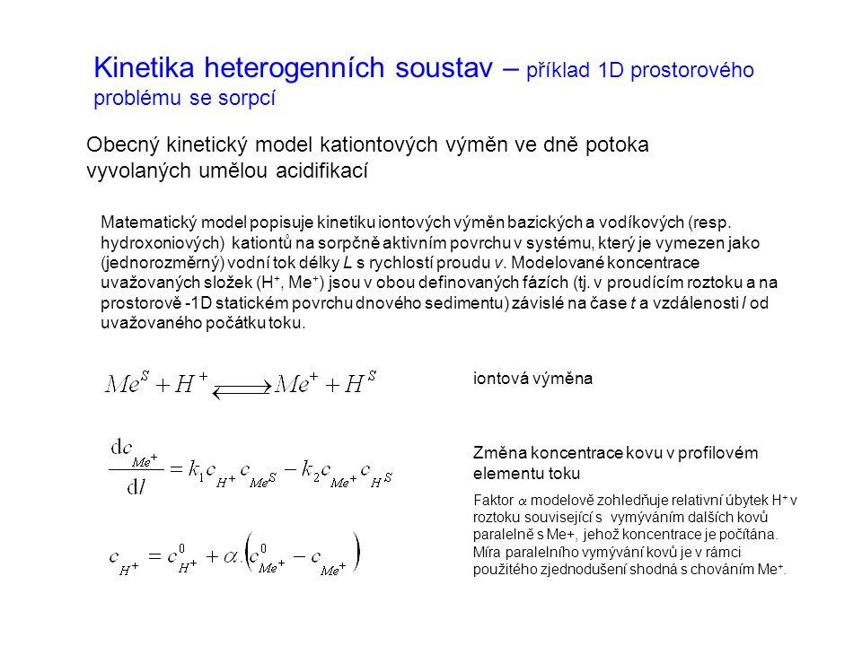 iontová výměna Změna koncentrace kovu v profilovém elementu toku Faktor  modelově zohledňuje relativní úbytek H + v roztoku související s vymýváním dalších kovů paralelně s Me+, jehož koncentrace je počítána.