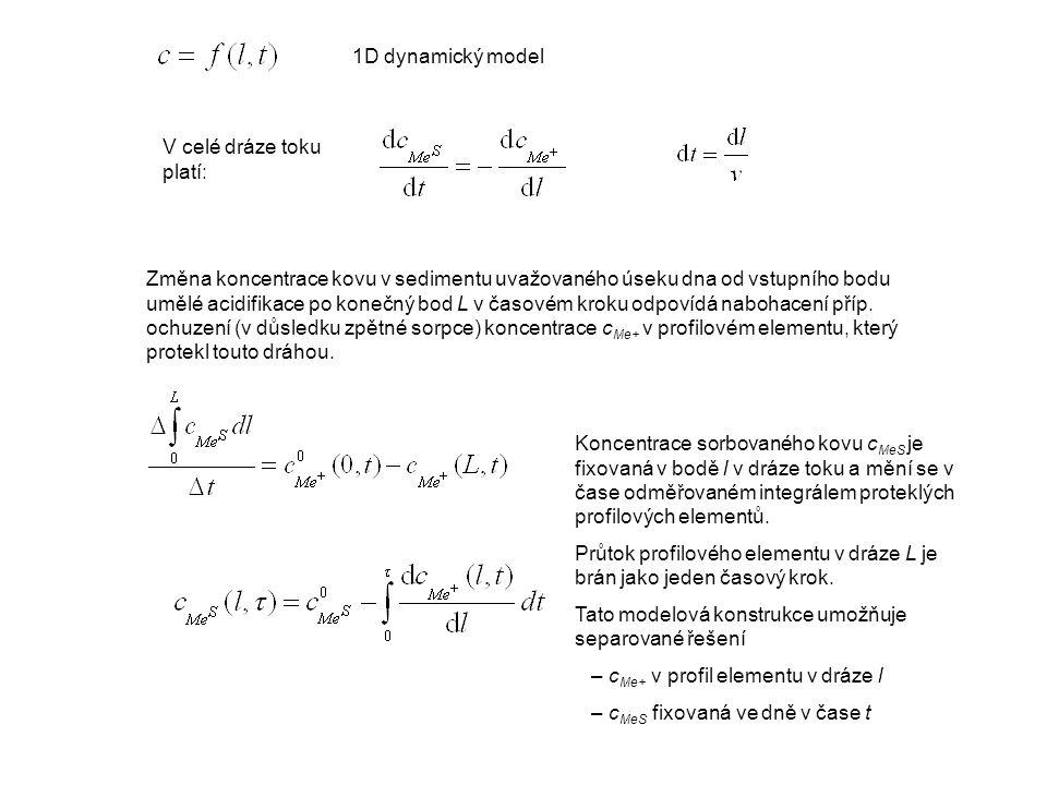 1D dynamický model Změna koncentrace kovu v sedimentu uvažovaného úseku dna od vstupního bodu umělé acidifikace po konečný bod L v časovém kroku odpovídá nabohacení příp.