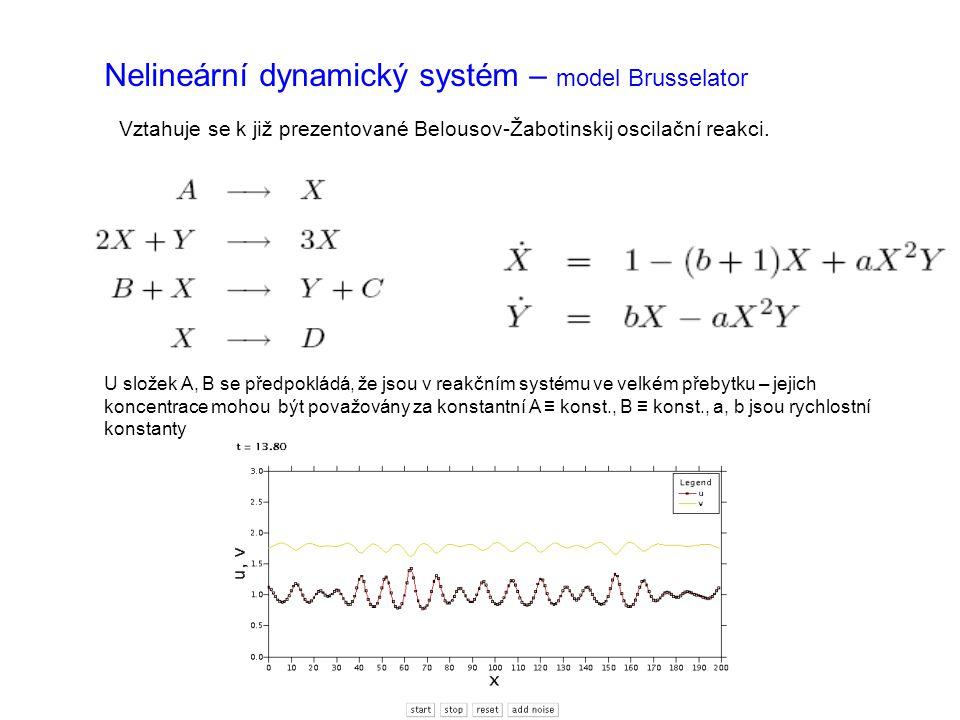 Nelineární dynamický systém – model Brusselator Vztahuje se k již prezentované Belousov-Žabotinskij oscilační reakci.