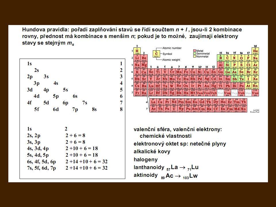 """Periodická soustava prvků 1869 Mendělejev Dimitrij Ivanovič Mendělejev (1834-1907) Prvky vypsal spolu s atomovými """"vahami"""" na papírky, seřazoval je do"""