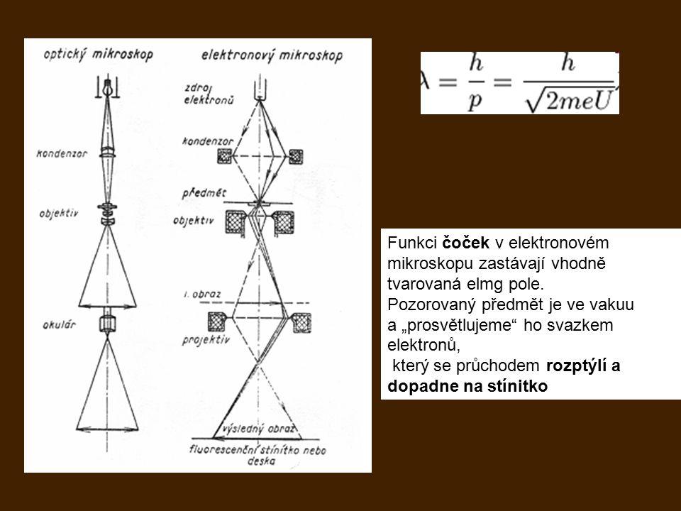 Vlnová délka příslušející urychlenému elektronu (60kV) je přibližně 0,005nm (=stotisíckrát kratší než viditelné světlo). Rozlišovací schopnost elektro