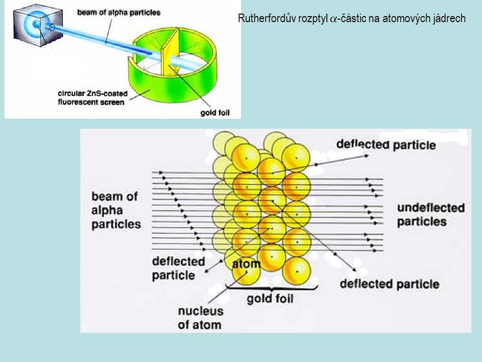 Rutherfordův experiment byl experiment provedený v roce 1911 na univerzitě v Manchesteru. Experiment provedli Hans Geiger a Ernest Marsden pod vedením