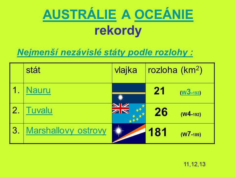 AUSTRÁLIEAUSTRÁLIE A OCEÁNIE rekordyOCEÁNIE Nejmenší nezávislé státy podle rozlohy : státvlajkarozloha (km 2 ) 1.Nauru 21 (W 3 - 193 )W 3 - 193 2.Tuvalu 26 (W 4 - 192 ) 3.Marshallovy ostrovy 181 (W 7 - 189 ) 11,12,13