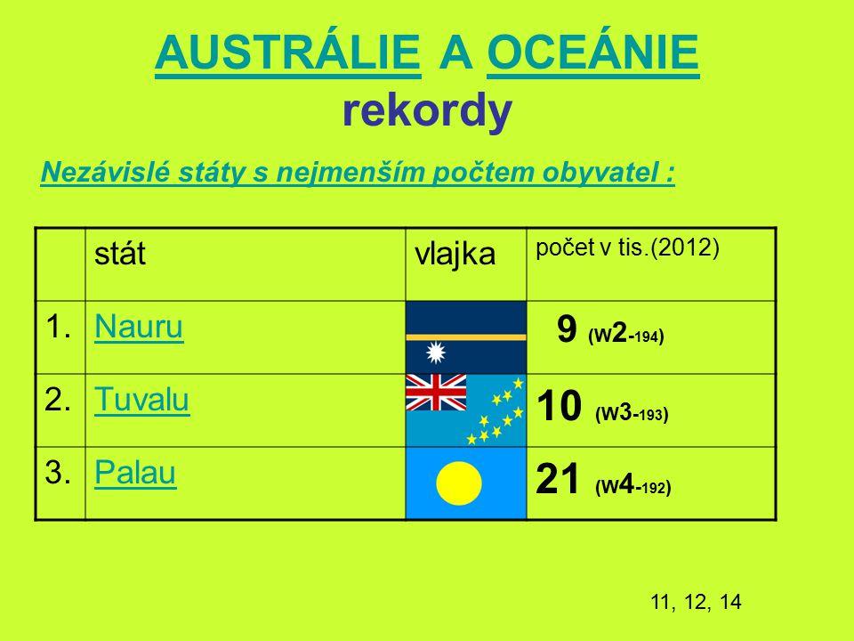 AUSTRÁLIEAUSTRÁLIE A OCEÁNIE rekordyOCEÁNIE Nezávislé státy s nejmenším počtem obyvatel : státvlajka počet v tis.(2012) 1.Nauru 9 (W 2 - 194 ) 2.Tuvalu 10 (W 3 - 193 ) 3.Palau 21 (W 4 - 192 ) 11, 12, 14