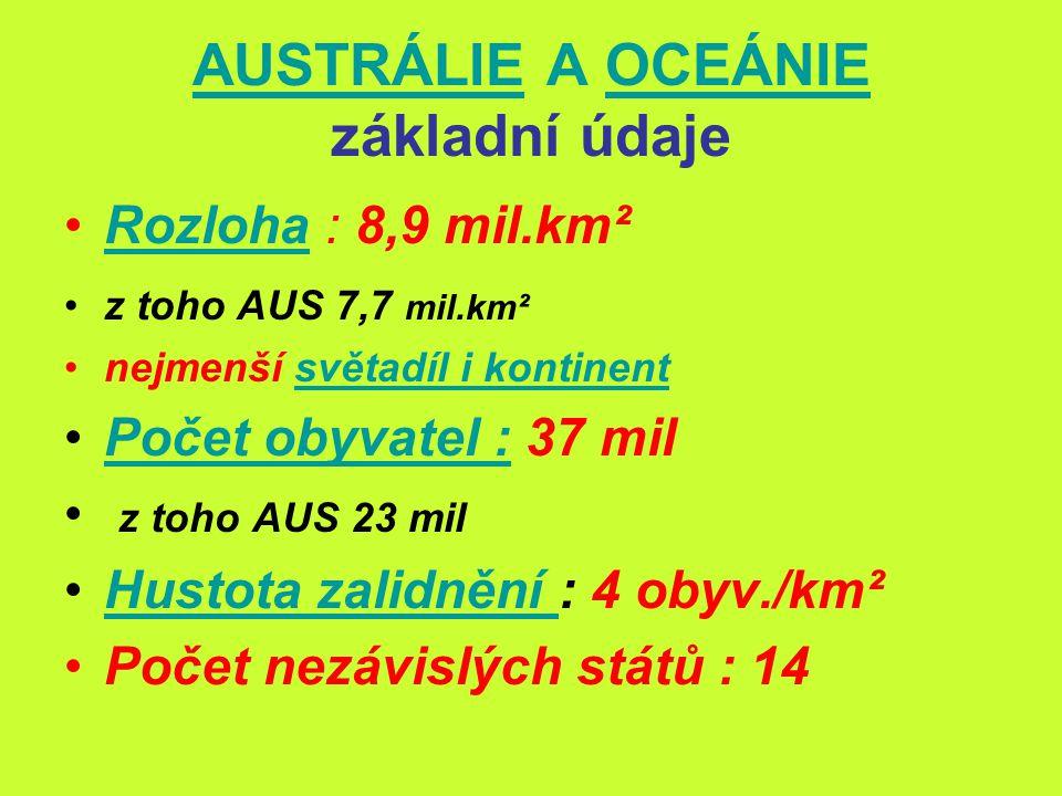 AUSTRÁLIEAUSTRÁLIE A OCEÁNIE základní údajeOCEÁNIE Rozloha : 8,9 mil.km²Rozloha z toho AUS 7,7 mil.km² nejmenší světadíl i kontinentsvětadíl i kontinent Počet obyvatel : 37 milPočet obyvatel : z toho AUS 23 mil Hustota zalidnění : 4 obyv./km²Hustota zalidnění Počet nezávislých států : 14