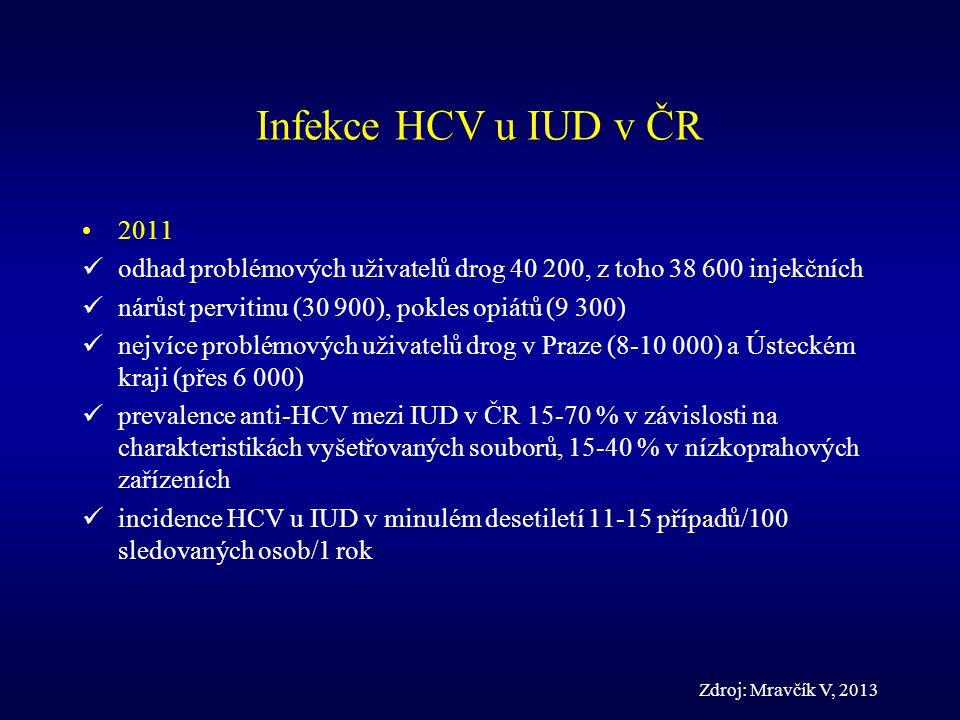 Infekce HCV u IUD v ČR 2011 odhad problémových uživatelů drog 40 200, z toho 38 600 injekčních nárůst pervitinu (30 900), pokles opiátů (9 300) nejvíc