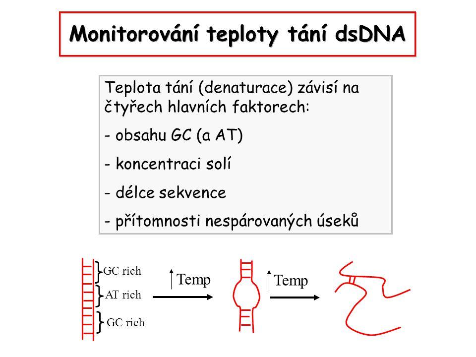 Monitorování teploty tání dsDNA Teplota tání (denaturace) závisí na čtyřech hlavních faktorech: - obsahu GC (a AT) - koncentraci solí - délce sekvence