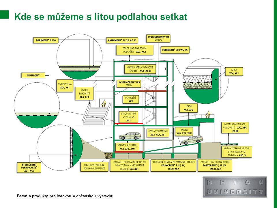 Kde se můžeme s litou podlahou setkat Beton a produkty pro bytovou a občanskou výstavbu