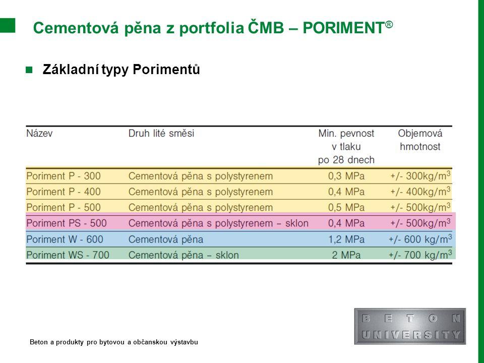 Základní typy Porimentů Beton a produkty pro bytovou a občanskou výstavbu Cementová pěna z portfolia ČMB – PORIMENT ®