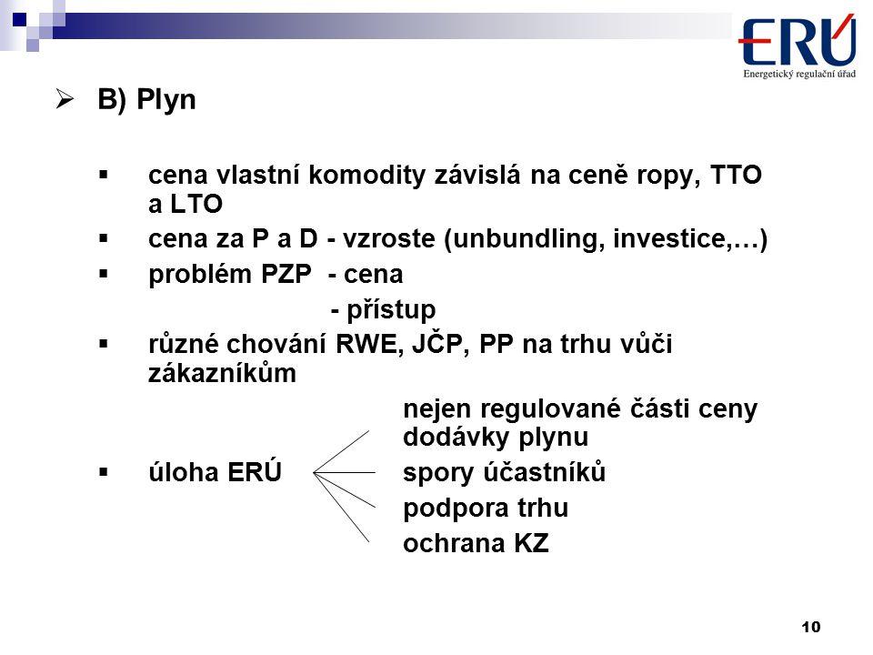 10  B) Plyn  cena vlastní komodity závislá na ceně ropy, TTO a LTO  cena za P a D - vzroste (unbundling, investice,…)  problém PZP - cena - přístup  různé chování RWE, JČP, PP na trhu vůči zákazníkům nejen regulované části ceny dodávky plynu  úloha ERÚ spory účastníků podpora trhu ochrana KZ