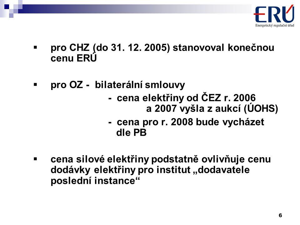 7 2.Vývoj cen elektřiny, plynu a tepla  A) Elektřina  regulovaná část – r.