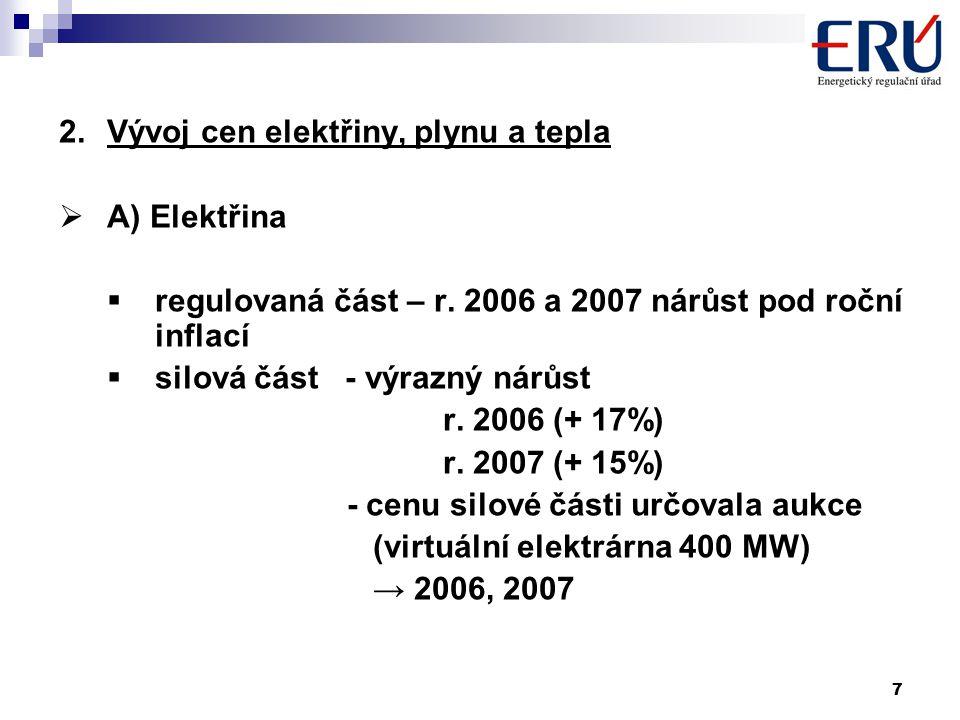 8 Vývoj cen elektřiny pro domácnosti v ČR - bez DPH 0,0 500,0 1 000,0 1 500,0 2 000,0 2 500,0 3 000,0 2003200420052006*2007 Kč / MWh 20032004 20052006*2007 celková cena 2 197,6 2 258,3 2 356,22 560,32 763,5 meziroční změna-2,8%4,3%8,7%7,9%