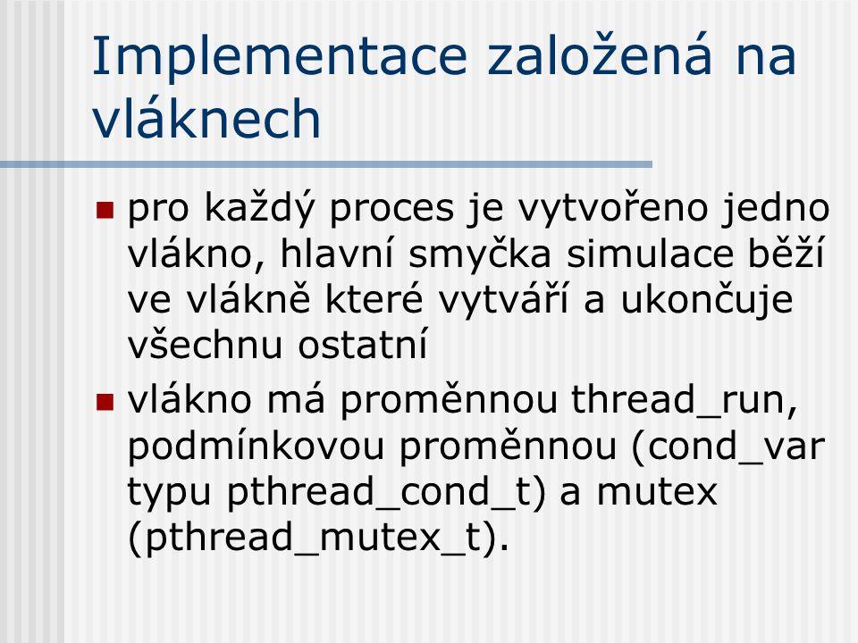 Implementace založená na vláknech pro každý proces je vytvořeno jedno vlákno, hlavní smyčka simulace běží ve vlákně které vytváří a ukončuje všechnu ostatní vlákno má proměnnou thread_run, podmínkovou proměnnou (cond_var typu pthread_cond_t) a mutex (pthread_mutex_t).